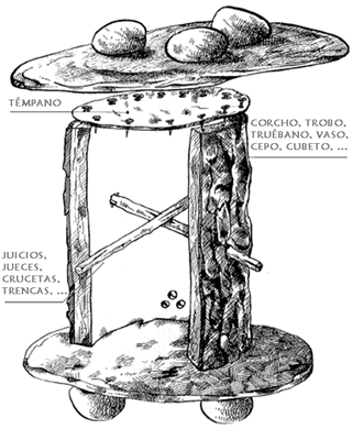 apicultura tradicional - corcho
