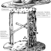 Apicultura tradicional en España